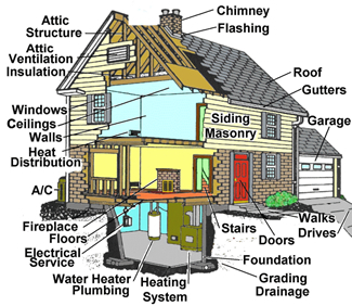 New Hampshire Home Inspection Radon Testing Water Testing All ...